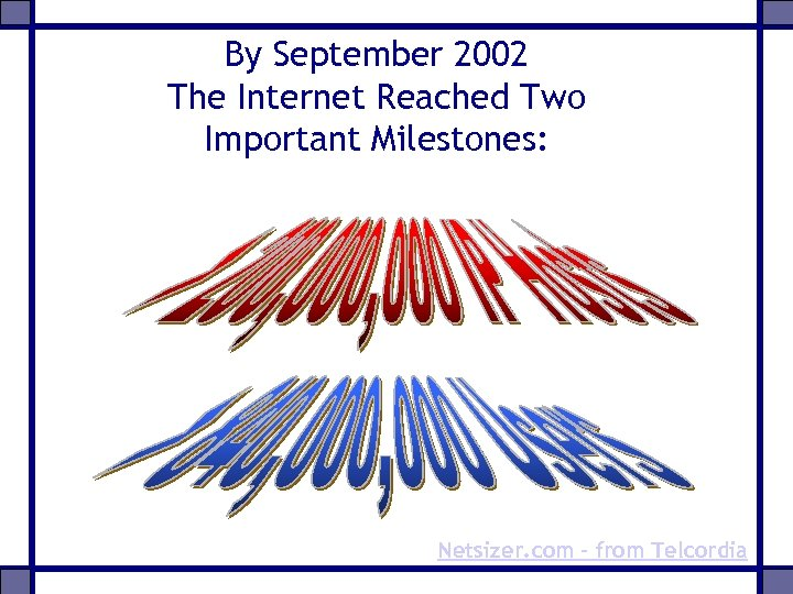By September 2002 The Internet Reached Two Important Milestones: Netsizer. com – from Telcordia
