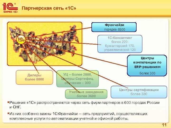 Партнерская сеть « 1 С» Франчайзи порядка 6500 Центры компетенции по ERP-решениям Более 300