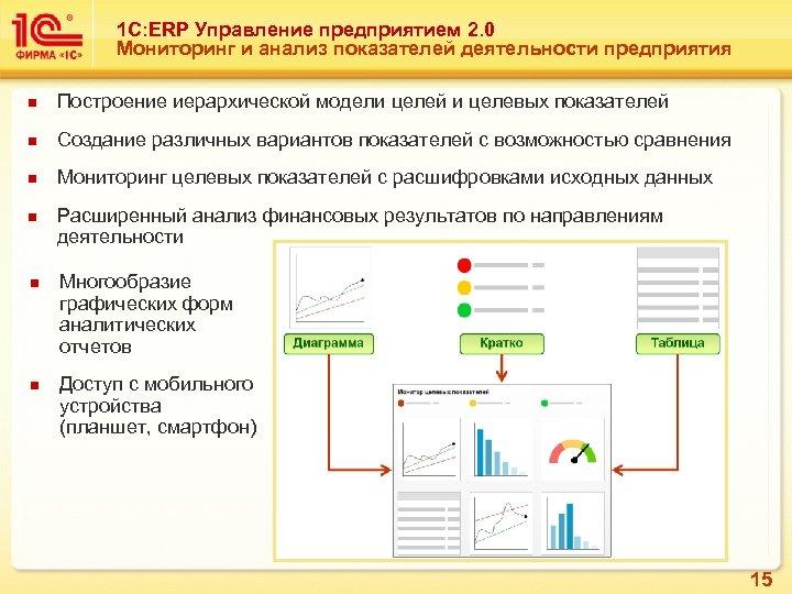 1 С: ERP Управление предприятием 2. 0 Мониторинг и анализ показателей деятельности предприятия n