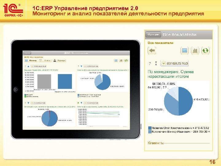 1 С: ERP Управление предприятием 2. 0 Мониторинг и анализ показателей деятельности предприятия 16