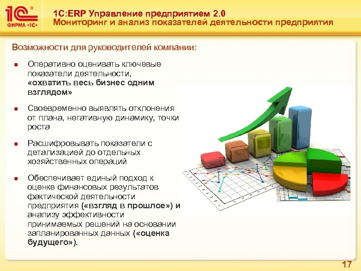 1 С: ERP Управление предприятием 2. 0 Мониторинг и анализ показателей деятельности предприятия Возможности
