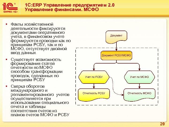 1 С: ERP Управление предприятием 2. 0 Управление финансами. МСФО § Факты хозяйственной деятельности