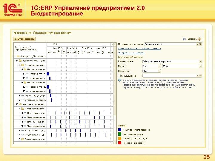 1 С: ERP Управление предприятием 2. 0 Бюджетирование 25