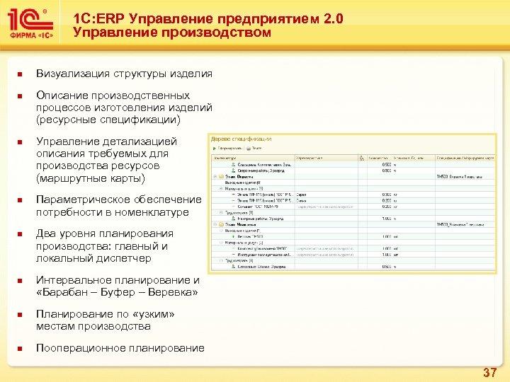 1 С: ERP Управление предприятием 2. 0 Управление производством n n n n Визуализация