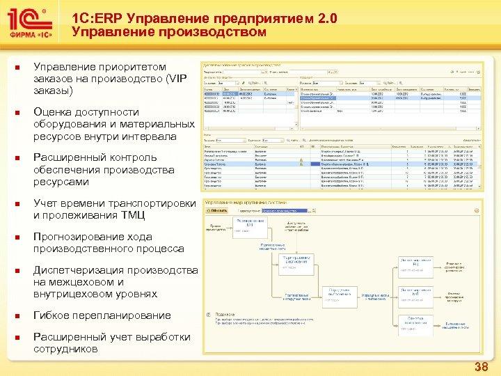 1 С: ERP Управление предприятием 2. 0 Управление производством n n n n Управление