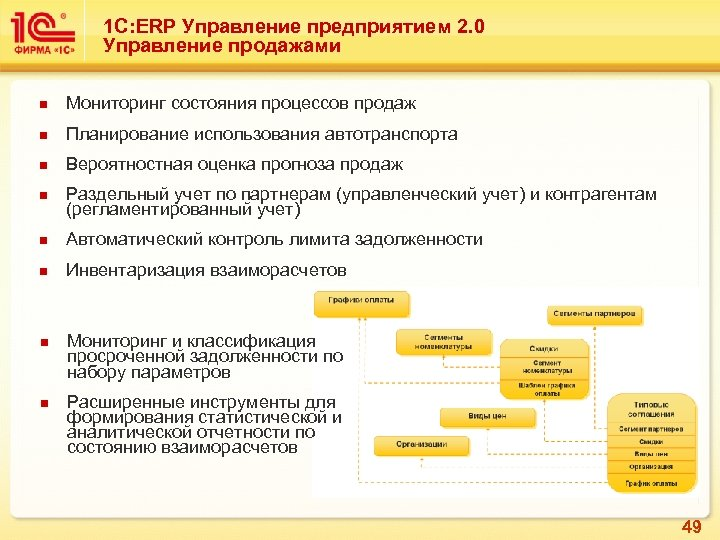 1 С: ERP Управление предприятием 2. 0 Управление продажами n Мониторинг состояния процессов продаж