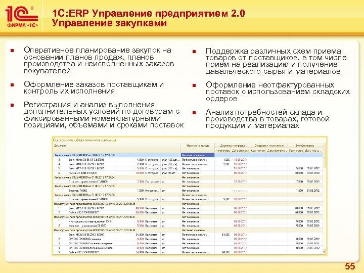 1 С: ERP Управление предприятием 2. 0 Управление закупками n n n Оперативное планирование