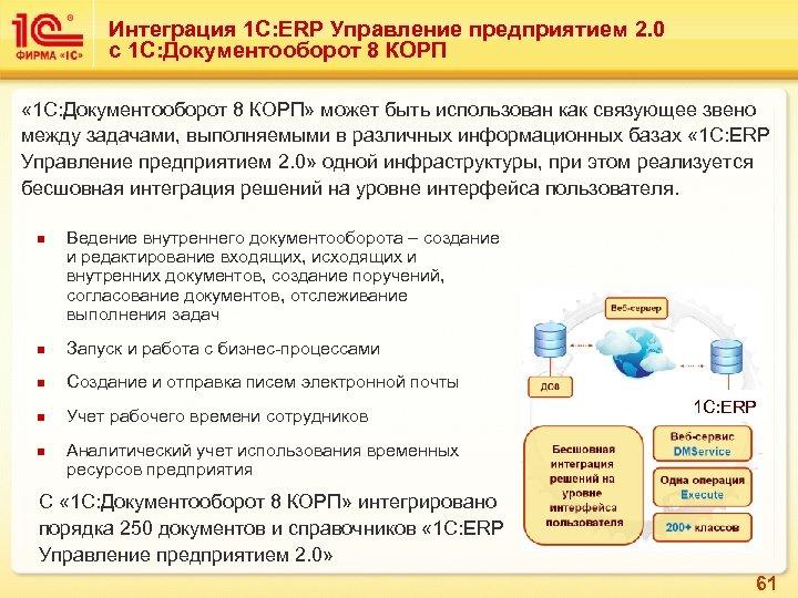 Интеграция 1 С: ERP Управление предприятием 2. 0 с 1 С: Документооборот 8 КОРП