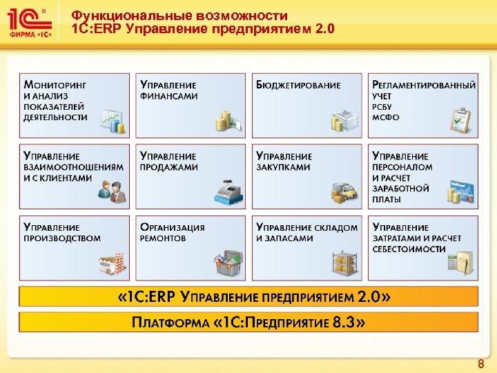 Функциональные возможности 1 С: ERP Управление предприятием 2. 0 8