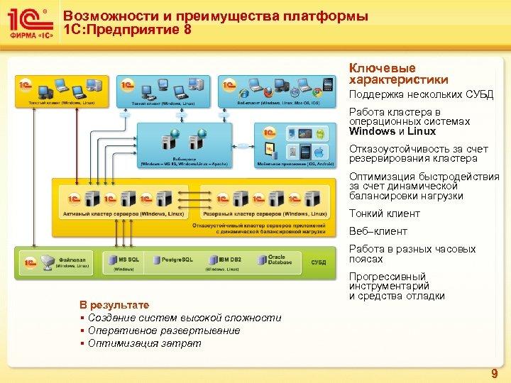 Возможности и преимущества платформы 1 С: Предприятие 8 Ключевые характеристики Поддержка нескольких СУБД Работа