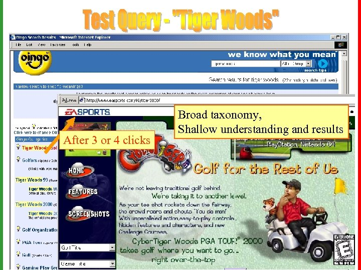 After 3 or 4 clicks Broad taxonomy, Shallow understanding and results