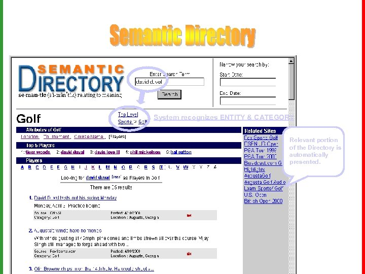 System recognizes ENTITY & CATEGORY Relevant portion of the Directory is automatically presented.