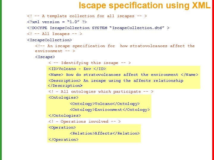 Iscape specification using XML <! -- A template collection for all iscapes -- >