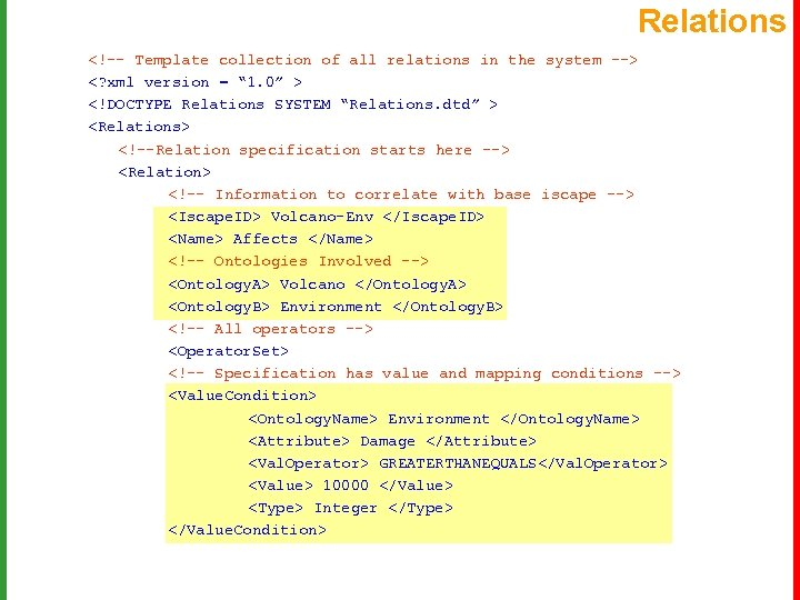 Relations <!-- Template collection of all relations in the system --> <? xml version
