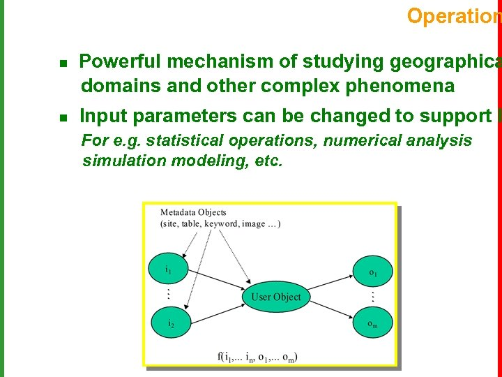 Operation n n Powerful mechanism of studying geographica domains and other complex phenomena Input