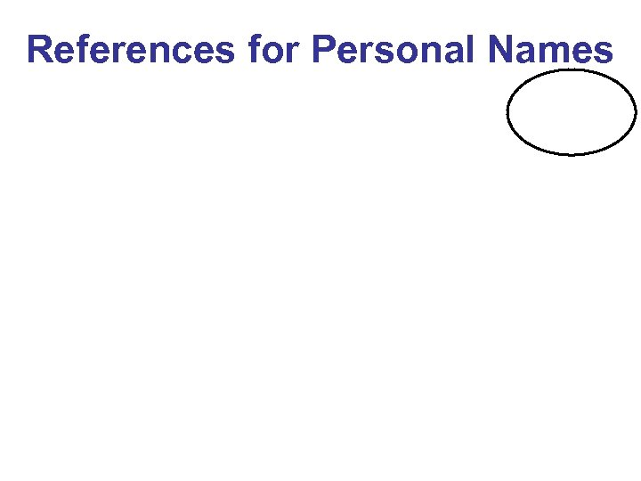 References for Personal Names