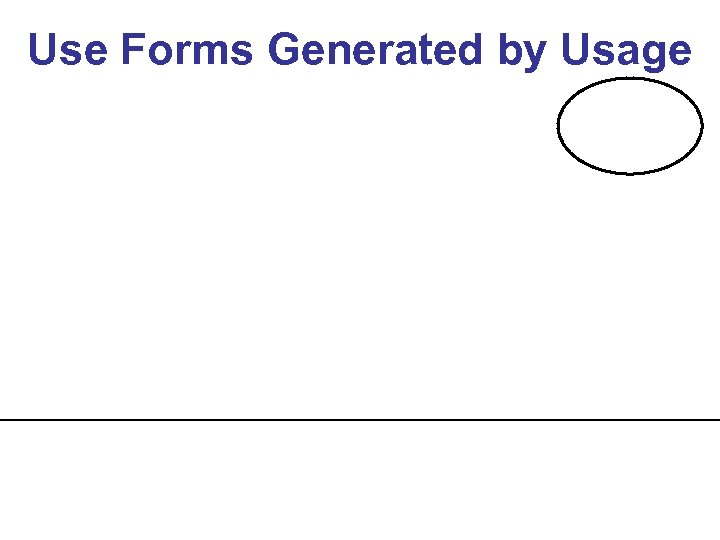 Use Forms Generated by Usage