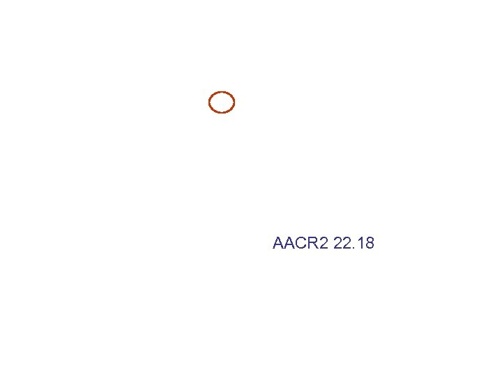 AACR 2 22. 18