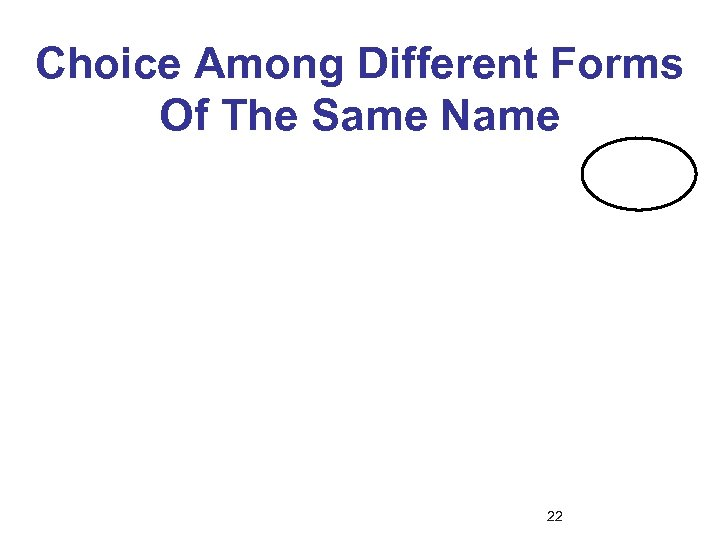 Choice Among Different Forms Of The Same Name 22
