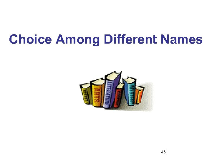 Choice Among Different Names 46