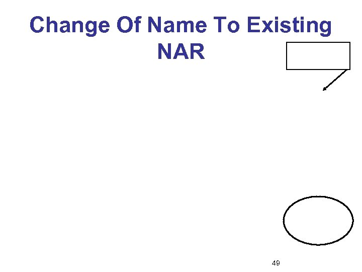 Change Of Name To Existing NAR 49