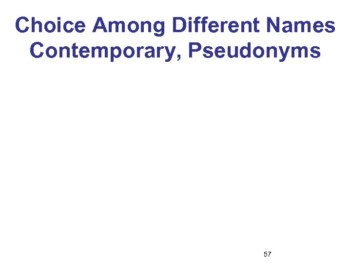 Choice Among Different Names Contemporary, Pseudonyms 57