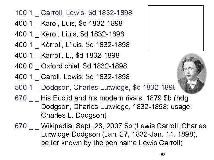 100 1 _ Carroll, Lewis, $d 1832 -1898 400 1 _ Karol, Luis, $d