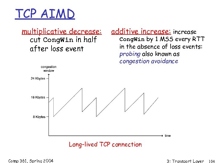 TCP AIMD multiplicative decrease: cut Cong. Win in half after loss event additive increase: