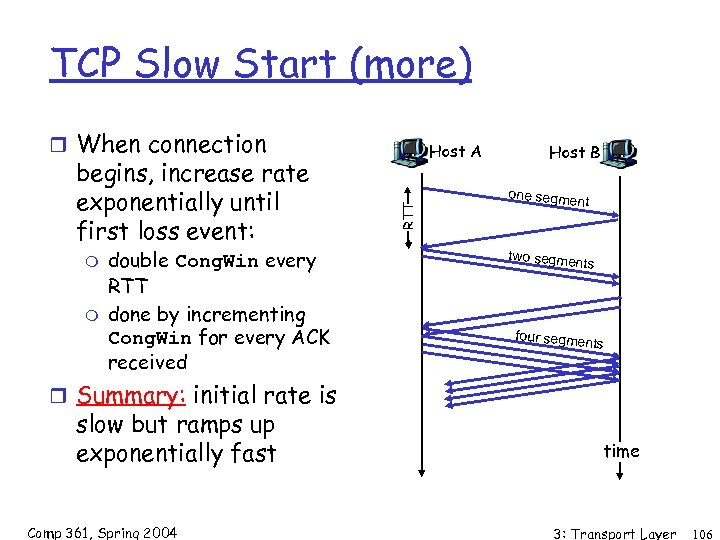 TCP Slow Start (more) r When connection m m double Cong. Win every RTT