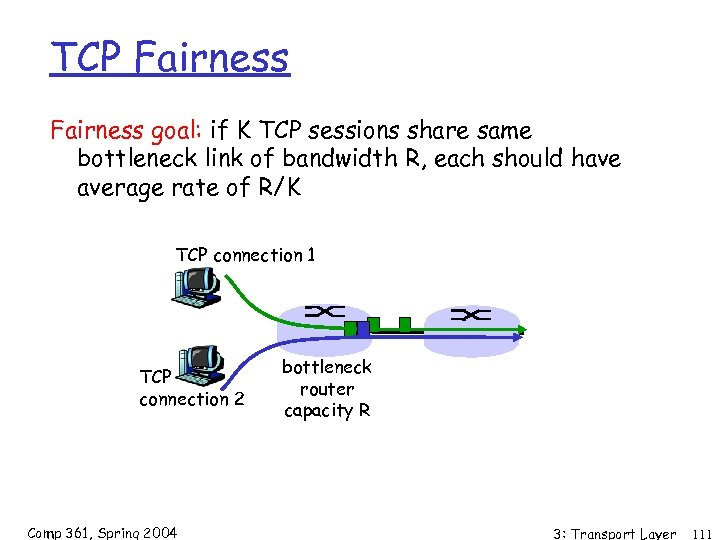 TCP Fairness goal: if K TCP sessions share same bottleneck link of bandwidth R,