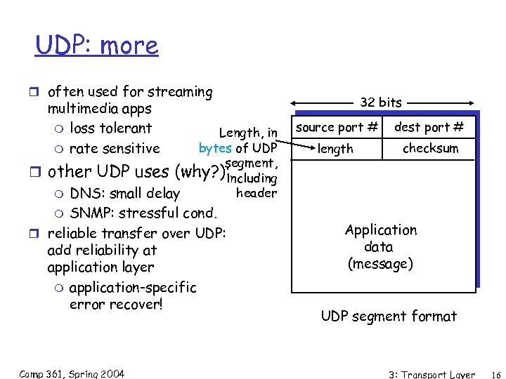 UDP: more r often used for streaming multimedia apps m loss tolerant m rate