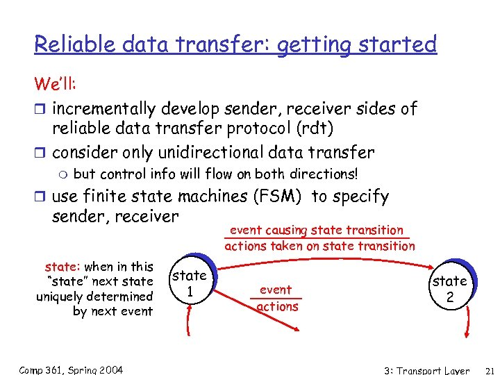 Reliable data transfer: getting started We'll: r incrementally develop sender, receiver sides of reliable
