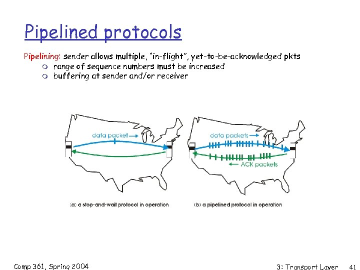 "Pipelined protocols Pipelining: sender allows multiple, ""in-flight"", yet-to-be-acknowledged pkts m range of sequence numbers"