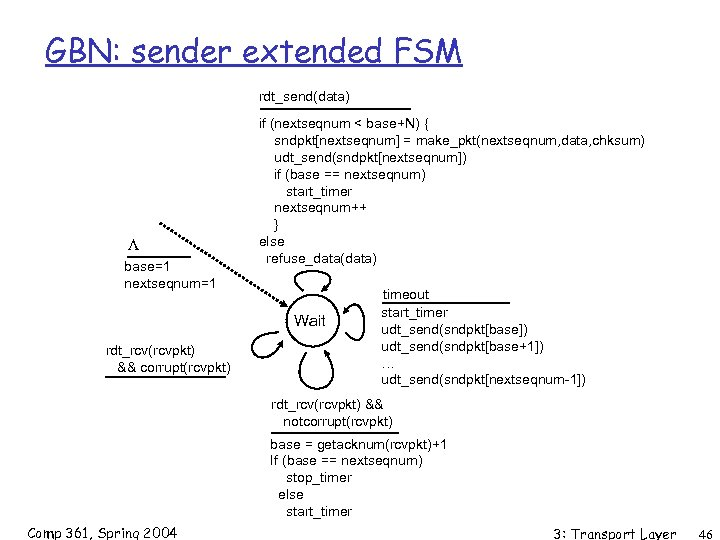 GBN: sender extended FSM rdt_send(data) L base=1 nextseqnum=1 if (nextseqnum < base+N) { sndpkt[nextseqnum]