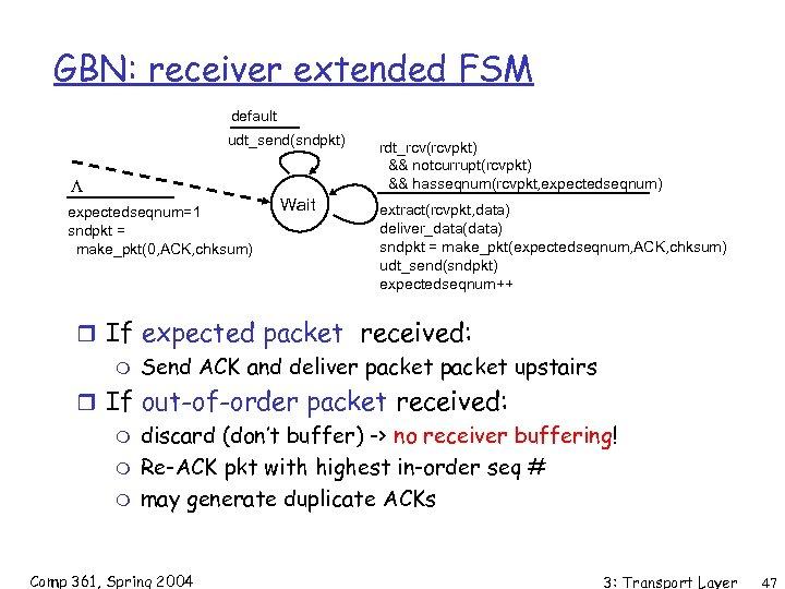 GBN: receiver extended FSM default udt_send(sndpkt) L expectedseqnum=1 sndpkt = make_pkt(0, ACK, chksum) Wait
