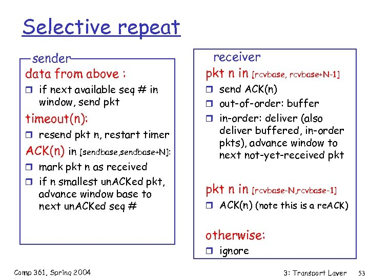 Selective repeat sender data from above : receiver pkt n in [rcvbase, rcvbase+N-1] r