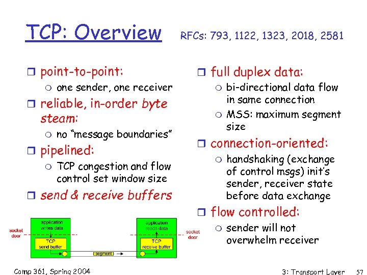 TCP: Overview r point-to-point: m one sender, one receiver r reliable, in-order byte steam: