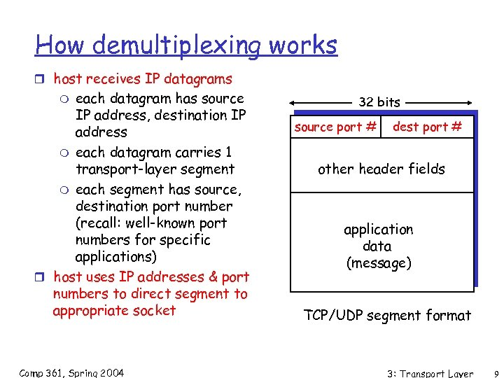 How demultiplexing works r host receives IP datagrams each datagram has source IP address,
