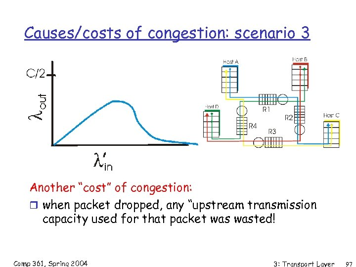 "Causes/costs of congestion: scenario 3 Another ""cost"" of congestion: r when packet dropped, any"