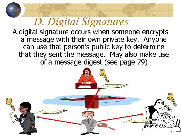D. Digital Signatures A digital signature occurs when someone encrypts a message with their