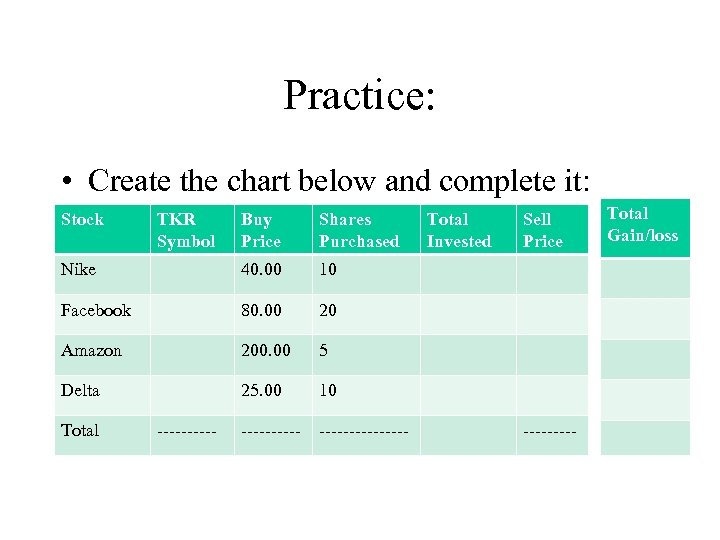 Practice: • Create the chart below and complete it: Stock Buy Price Shares Purchased