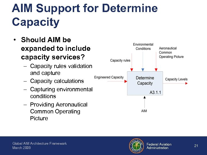 AIM Support for Determine Capacity • Should AIM be expanded to include capacity services?