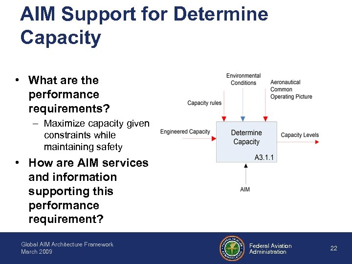 AIM Support for Determine Capacity • What are the performance requirements? – Maximize capacity
