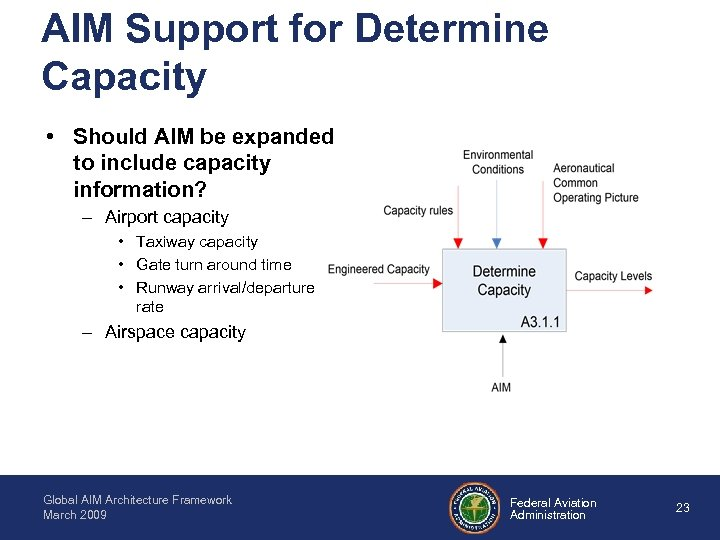 AIM Support for Determine Capacity • Should AIM be expanded to include capacity information?