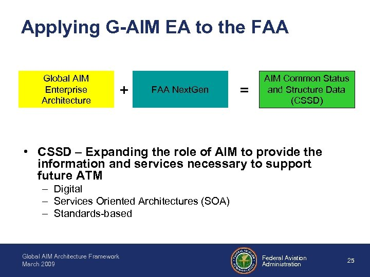 Applying G-AIM EA to the FAA Global AIM Enterprise Architecture + FAA Next. Gen