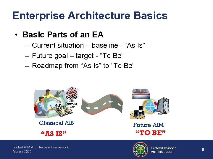 Enterprise Architecture Basics • Basic Parts of an EA – Current situation – baseline