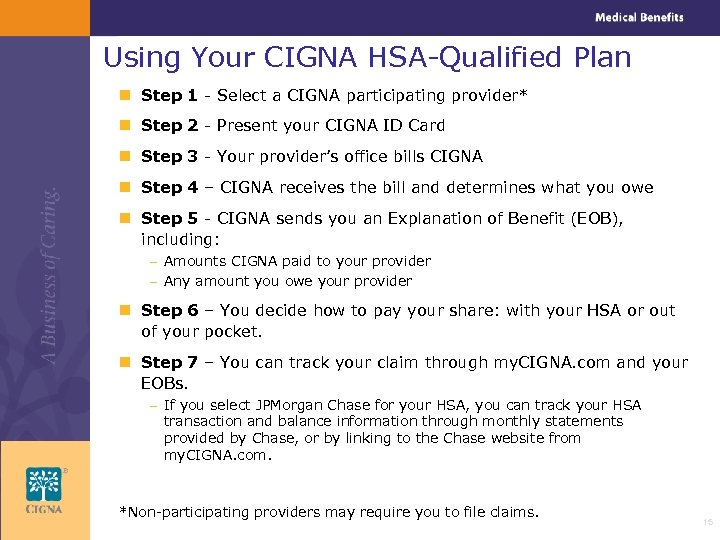 Using Your CIGNA HSA-Qualified Plan n Step 1 - Select a CIGNA participating provider*