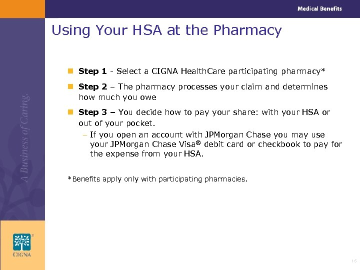 Using Your HSA at the Pharmacy n Step 1 - Select a CIGNA Health.