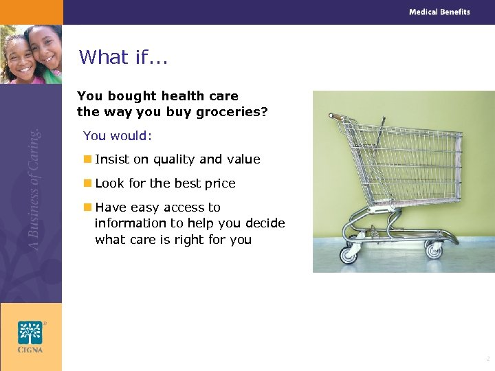 What if. . . You bought health care the way you buy groceries? You