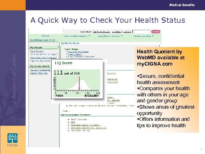 A Quick Way to Check Your Health Status Health Quotient by Web. MD available
